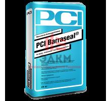 PCI Pericret